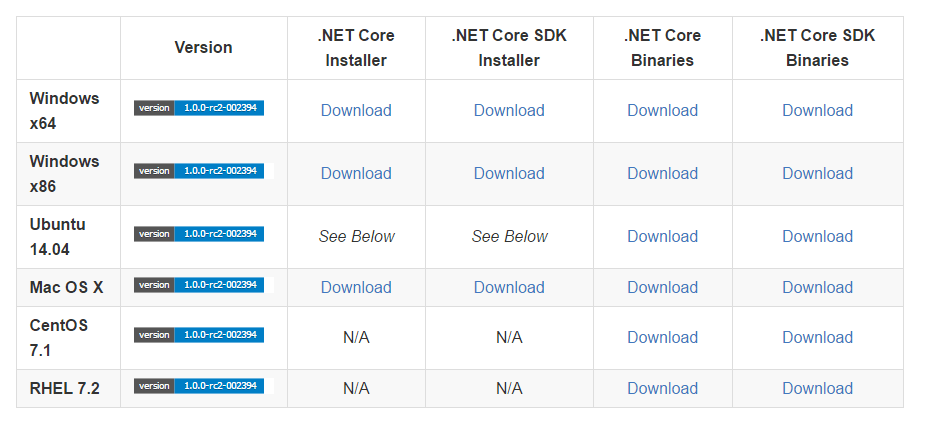 .NET SDK Installer Options