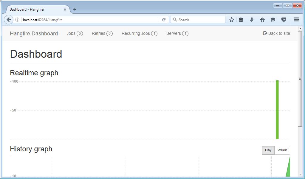 ASP.NET Core HangFire DashBoard